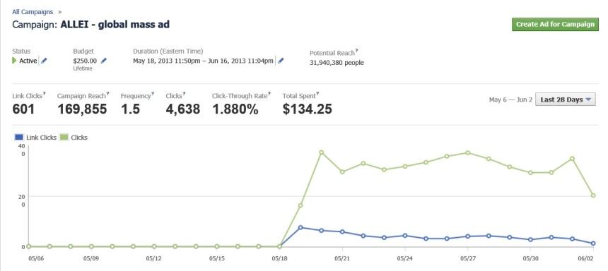 FB metrics 1